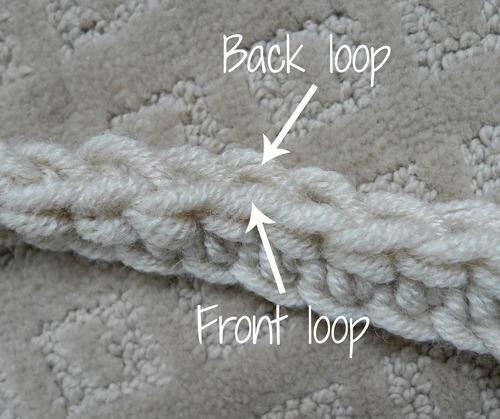 third-loop